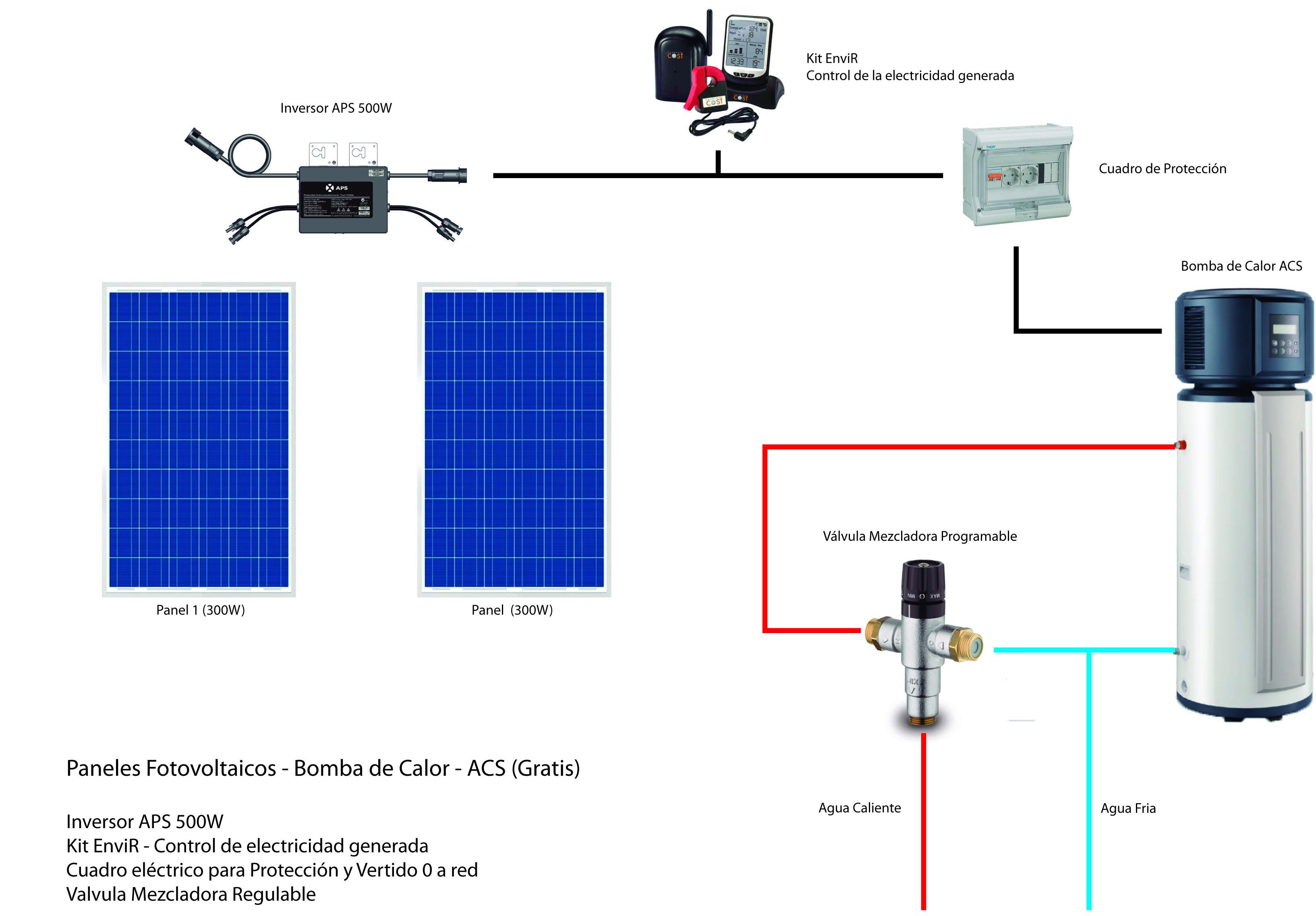 Esquema Fotovoltaico - Esquema fotovoltaico efiteks